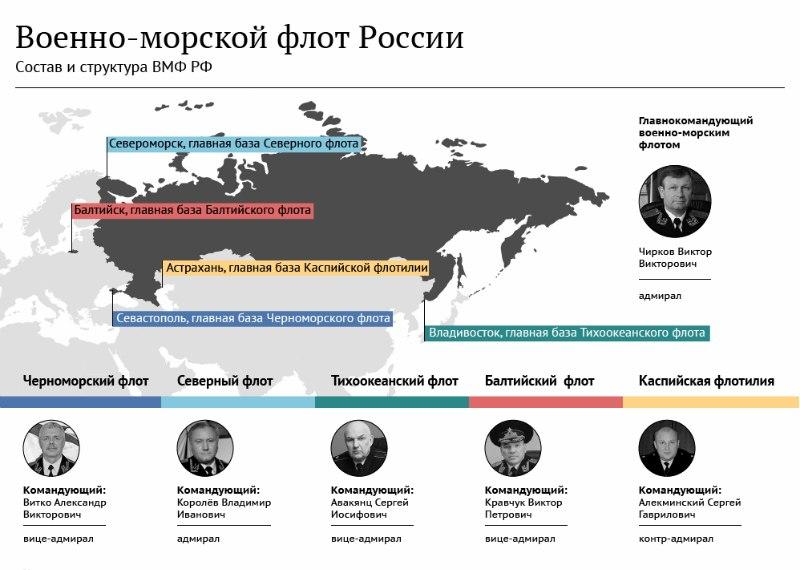 покидать кабину флоты россии сколько комплекс приорин